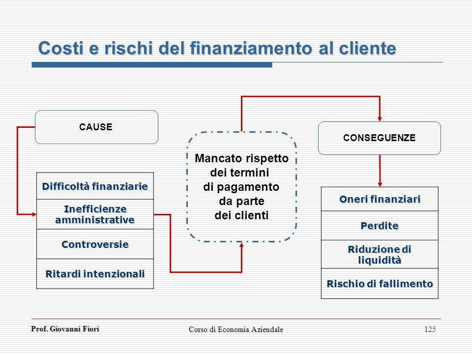 Costi e rischi del finanziamento al cliente