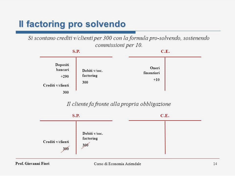 Il factoring pro solvendo