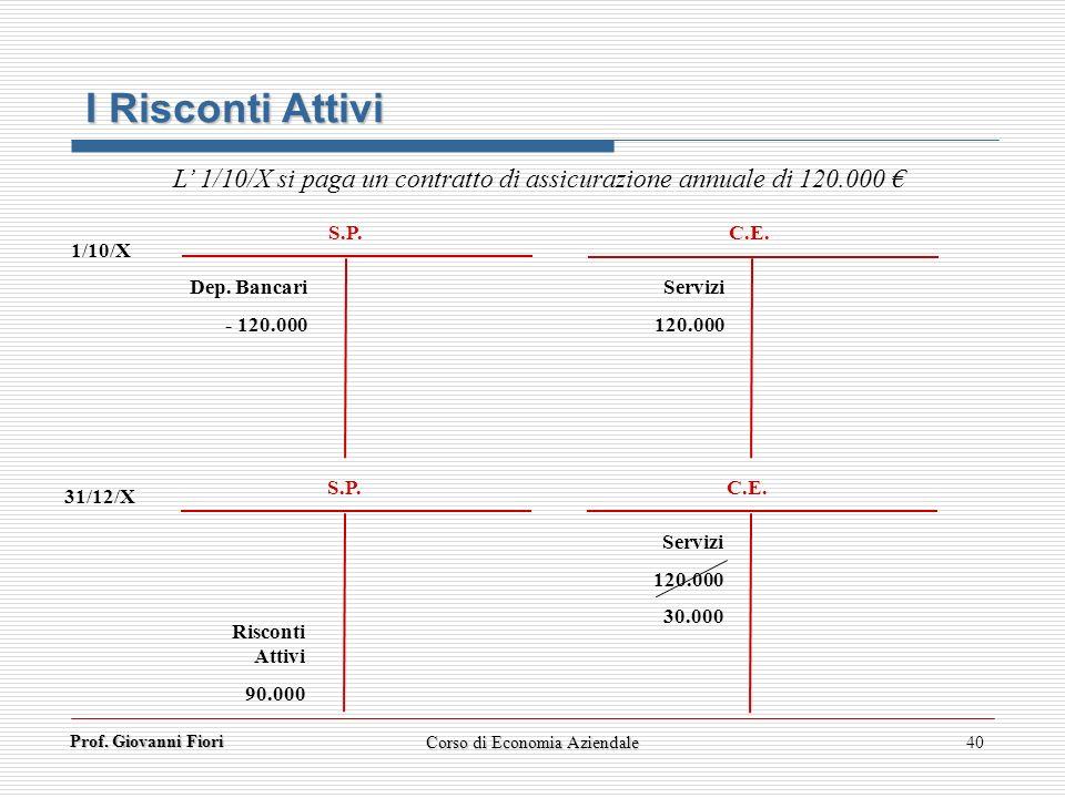I Risconti Attivi L' 1/10/X si paga un contratto di assicurazione annuale di 120.000 € S.P. C.E. 1/10/X.