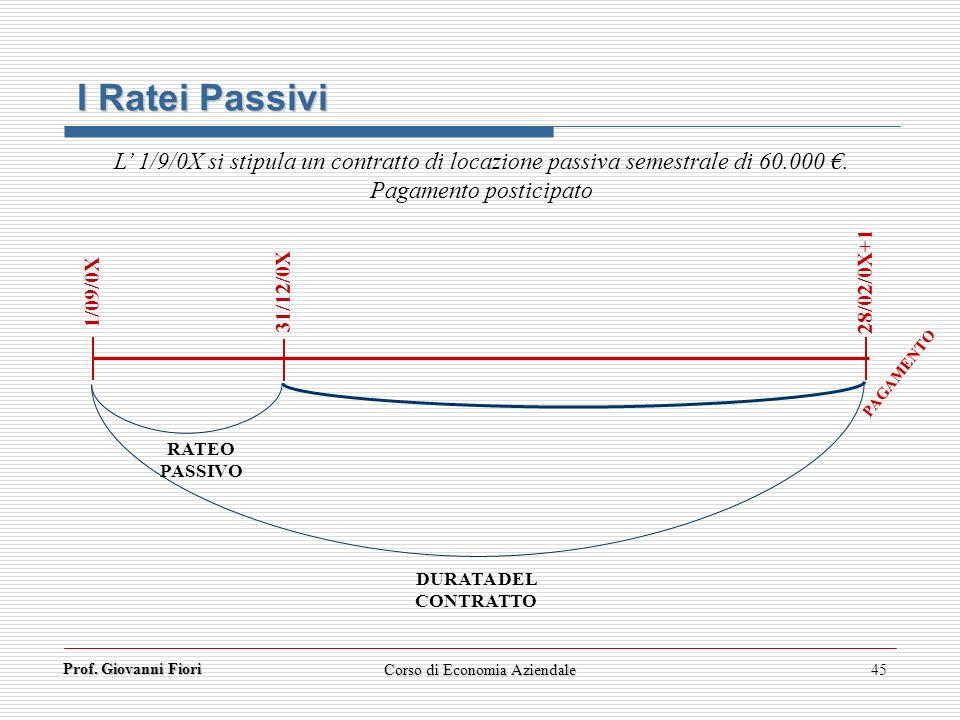 I Ratei Passivi L' 1/9/0X si stipula un contratto di locazione passiva semestrale di 60.000 €. Pagamento posticipato.