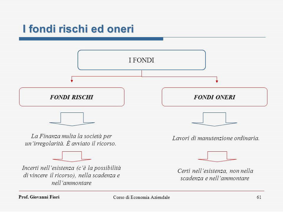 I fondi rischi ed oneri I FONDI FONDI RISCHI FONDI ONERI