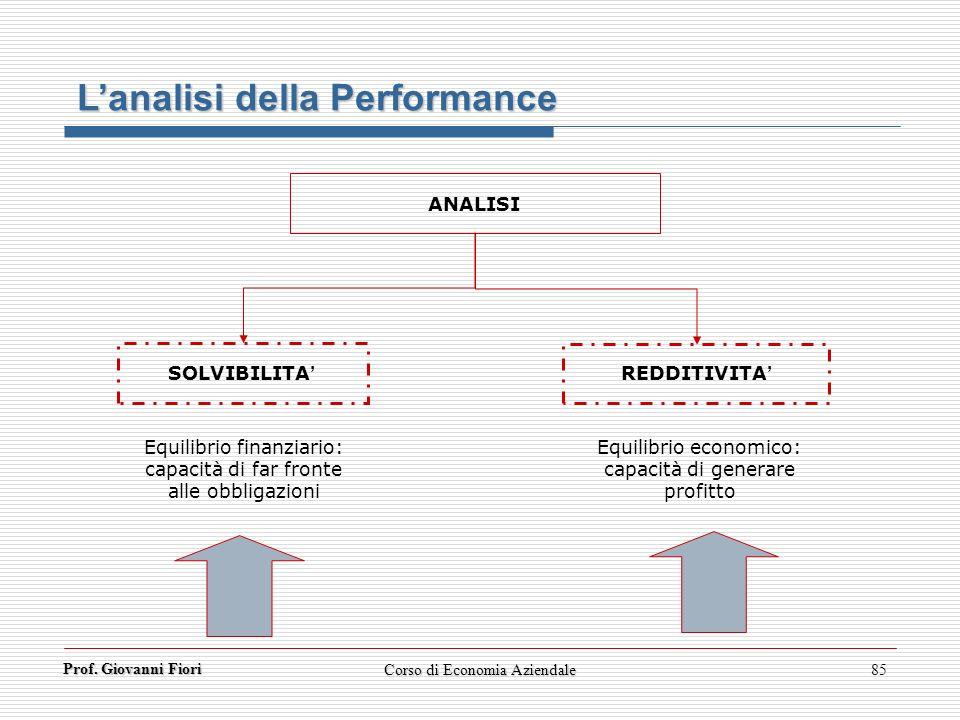 L'analisi della Performance