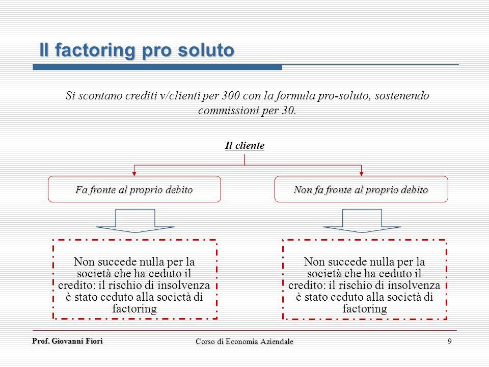 Il factoring pro soluto