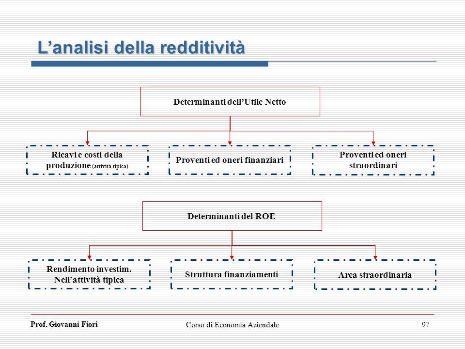 L'analisi della redditività