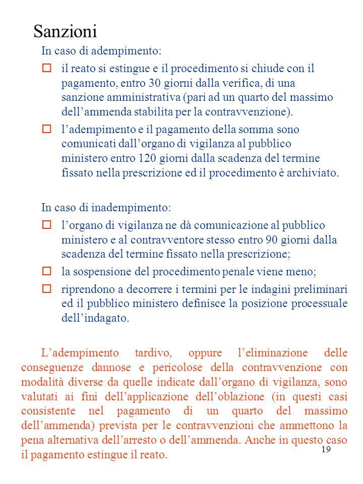 Sanzioni In caso di adempimento: