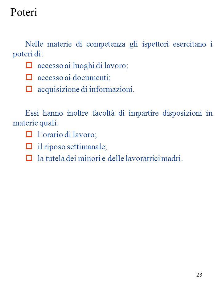 Poteri  accesso ai luoghi di lavoro;  accesso ai documenti;