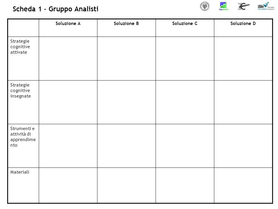 Scheda 1 – Gruppo Analisti