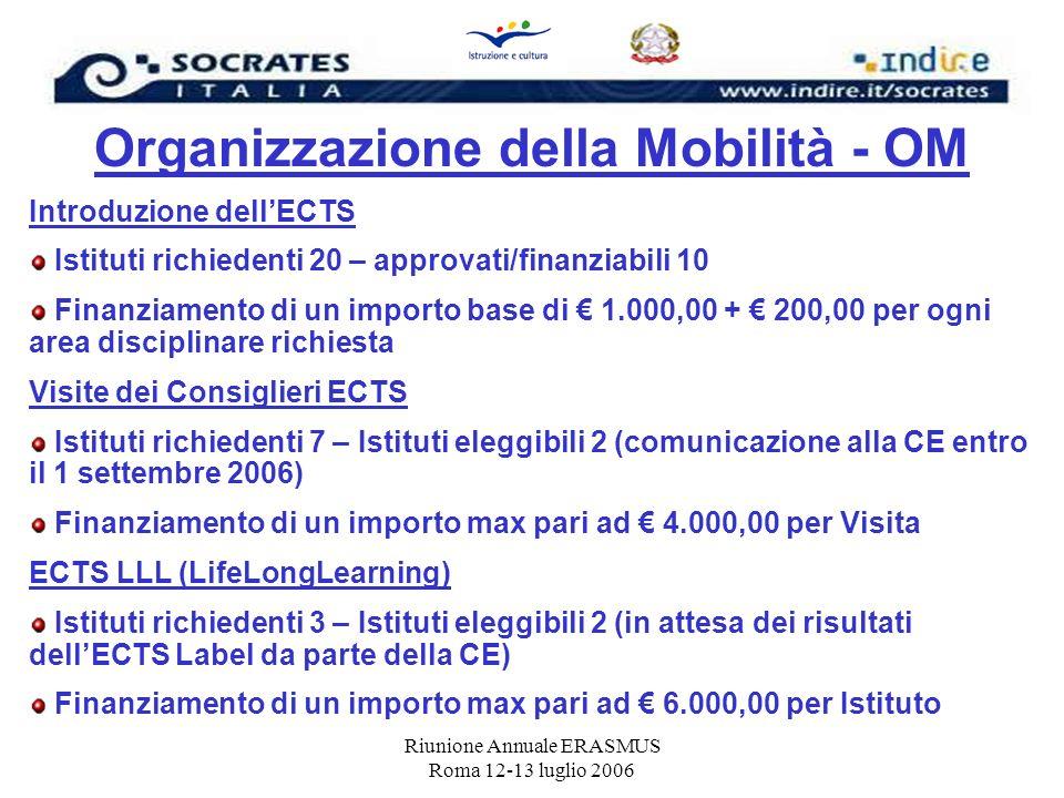 Organizzazione della Mobilità - OM