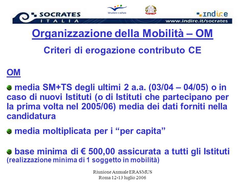 Organizzazione della Mobilità – OM Criteri di erogazione contributo CE