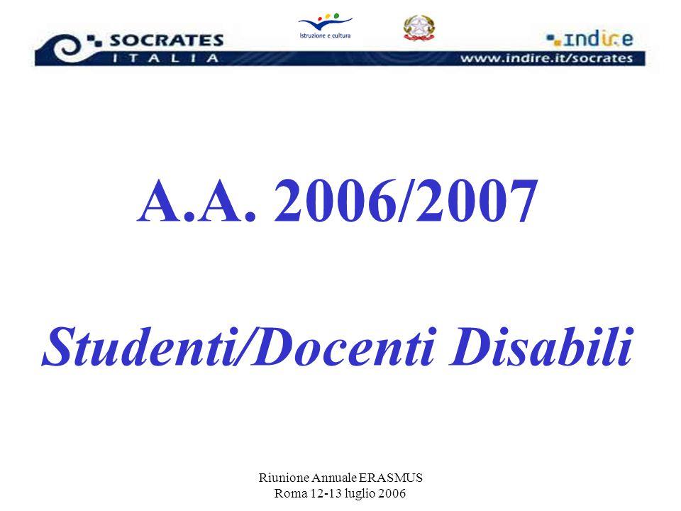 Studenti/Docenti Disabili