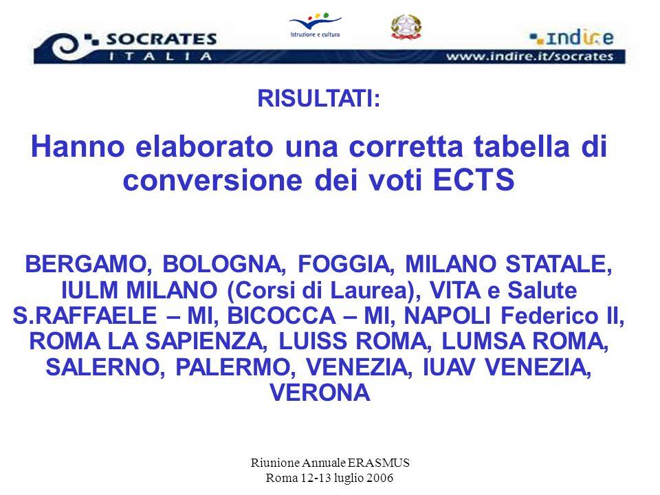Hanno elaborato una corretta tabella di conversione dei voti ECTS
