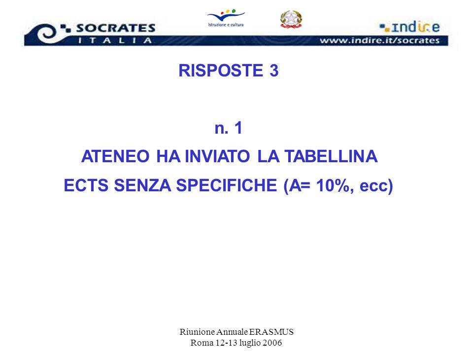 ATENEO HA INVIATO LA TABELLINA ECTS SENZA SPECIFICHE (A= 10%, ecc)