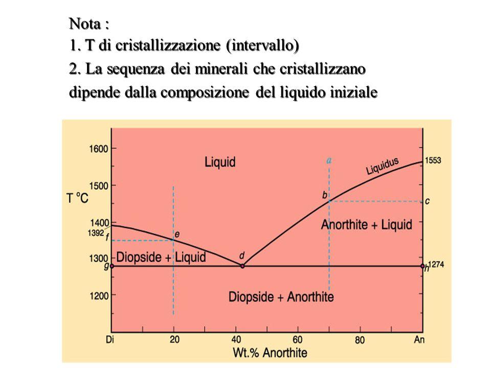 Nota : 1. T di cristallizzazione (intervallo) 2.