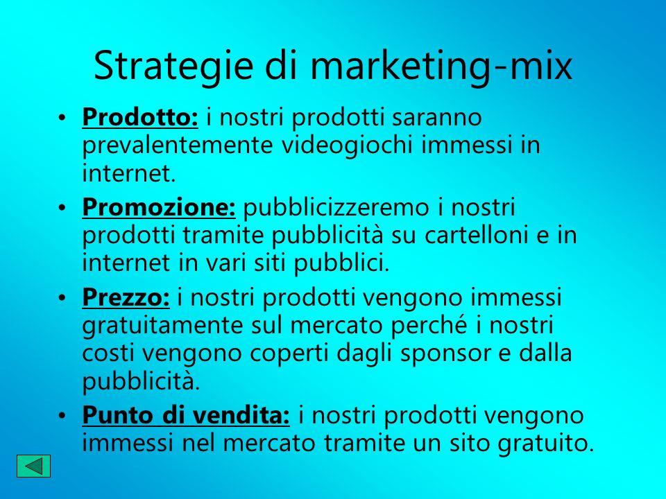 Strategie di marketing-mix