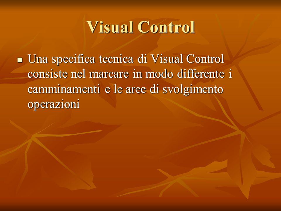 Visual Control Una specifica tecnica di Visual Control consiste nel marcare in modo differente i camminamenti e le aree di svolgimento operazioni.