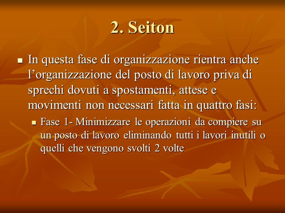 2. Seiton