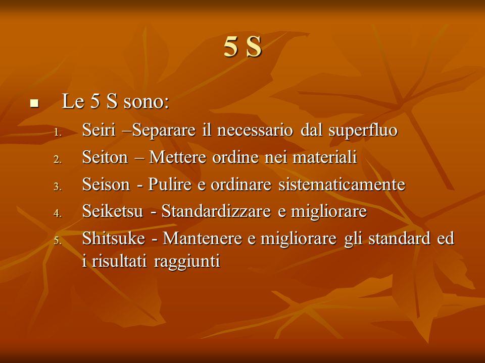 5 S Le 5 S sono: Seiri –Separare il necessario dal superfluo
