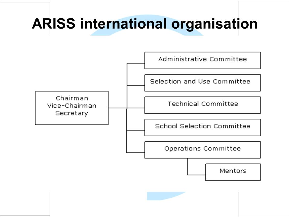 ARISS international organisation