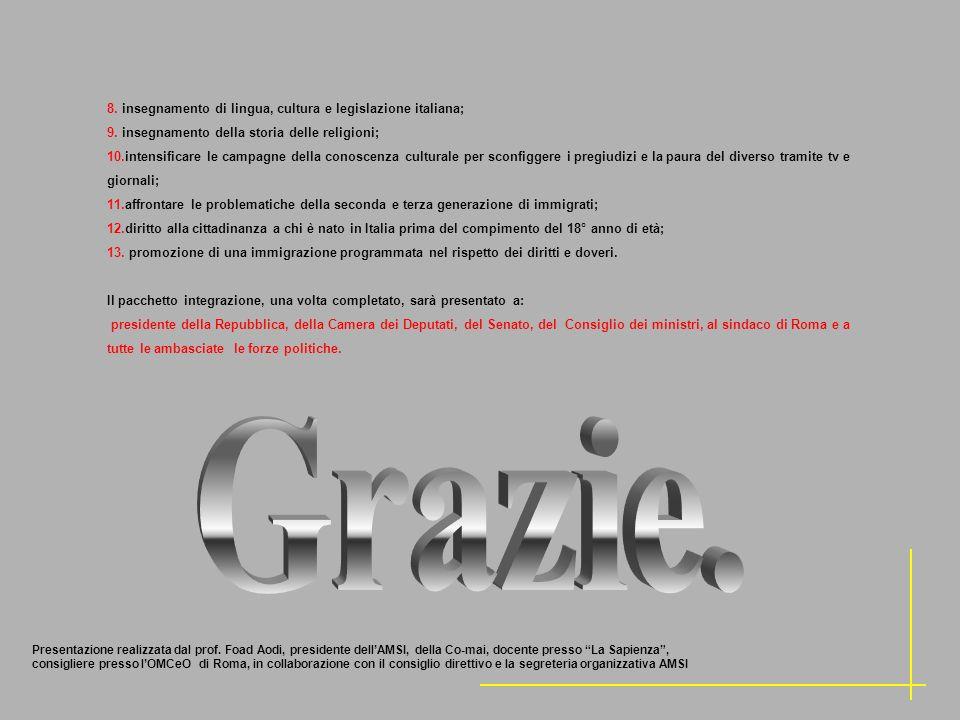Grazie. 8. insegnamento di lingua, cultura e legislazione italiana;