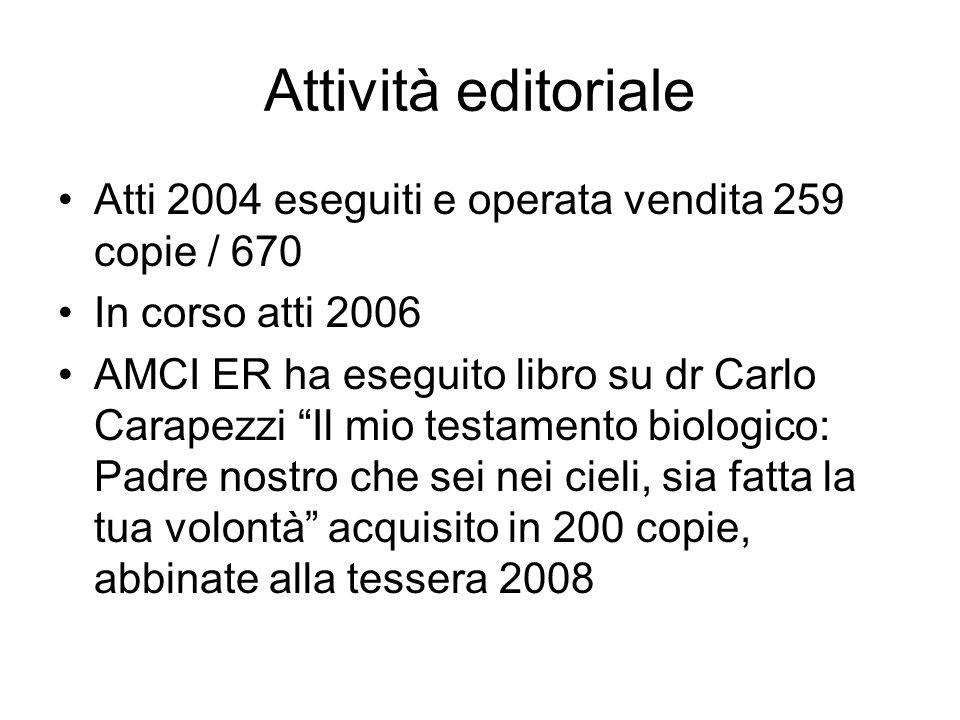 Attività editorialeAtti 2004 eseguiti e operata vendita 259 copie / 670. In corso atti 2006.