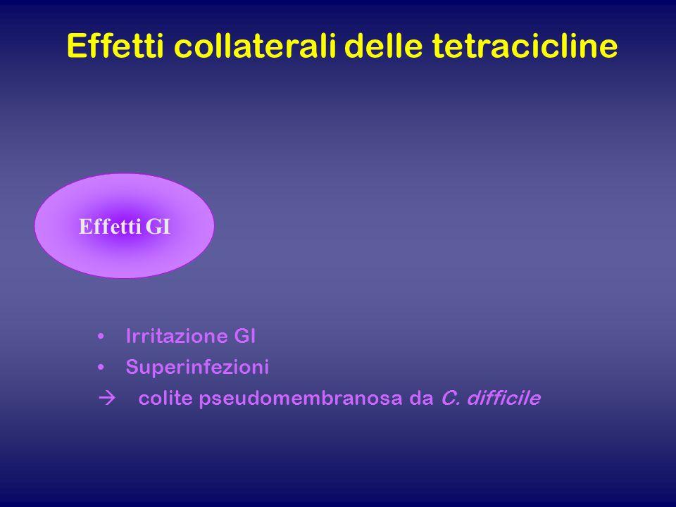 Effetti collaterali delle tetracicline