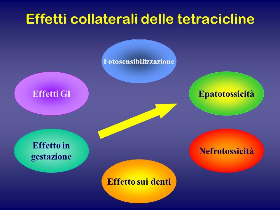 Fotosensibilizzazione