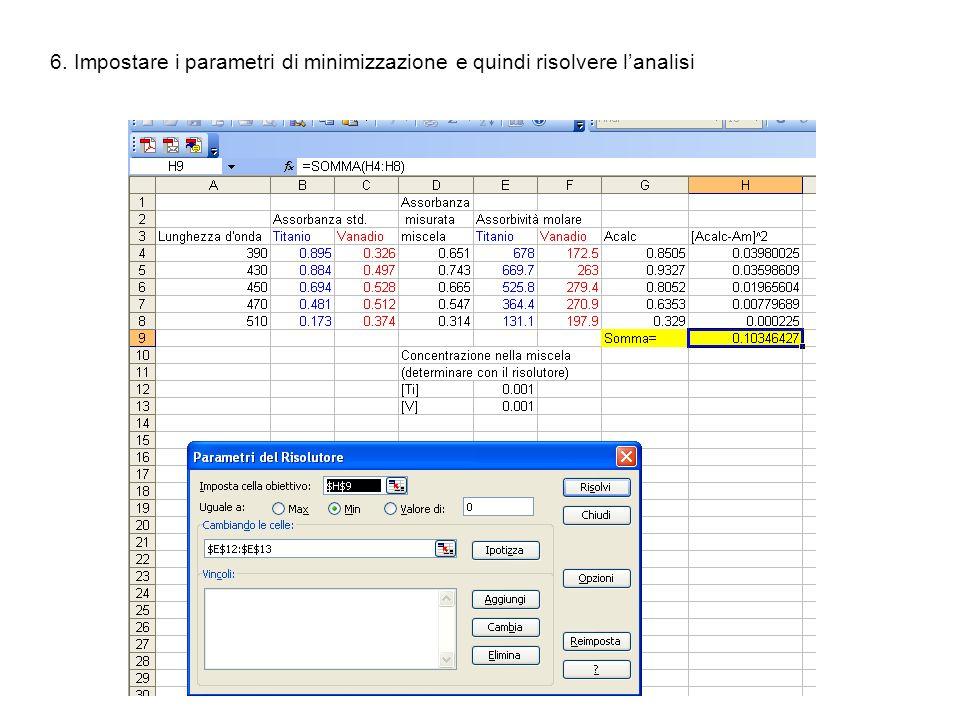 6. Impostare i parametri di minimizzazione e quindi risolvere l'analisi