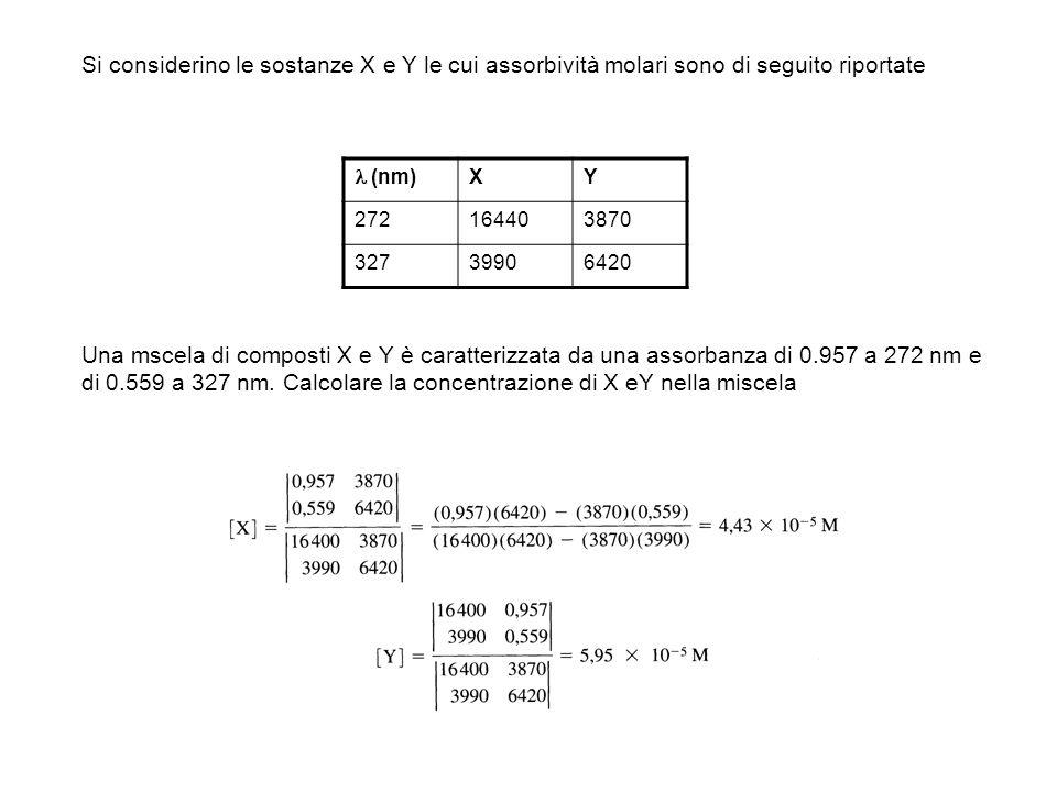 Si considerino le sostanze X e Y le cui assorbività molari sono di seguito riportate