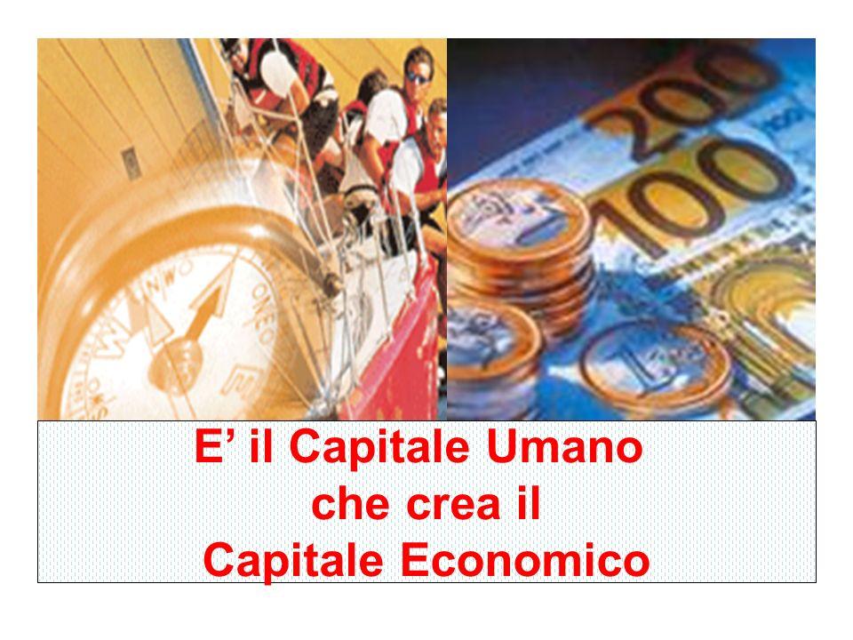 E' il Capitale Umano che crea il Capitale Economico