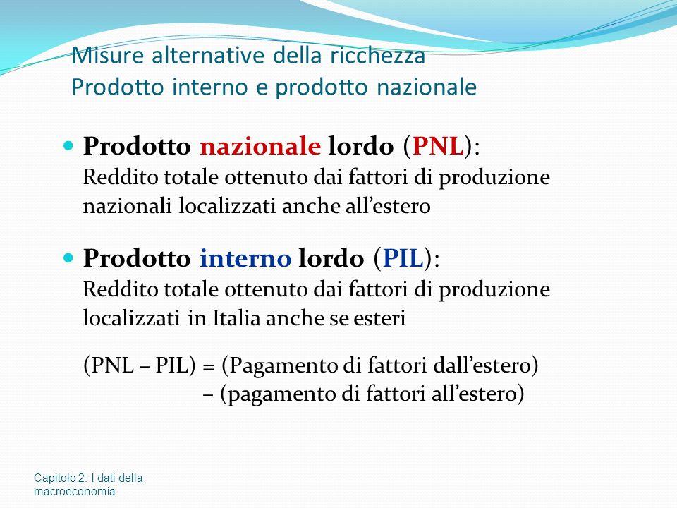 Misure alternative della ricchezza Prodotto interno e prodotto nazionale