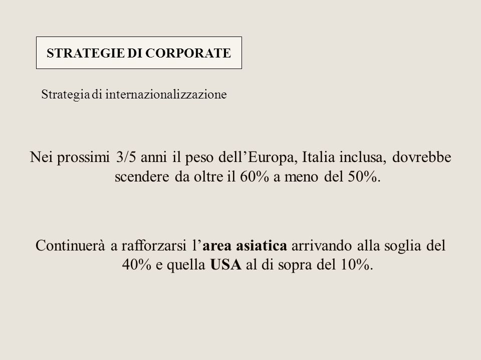 STRATEGIE DI CORPORATE
