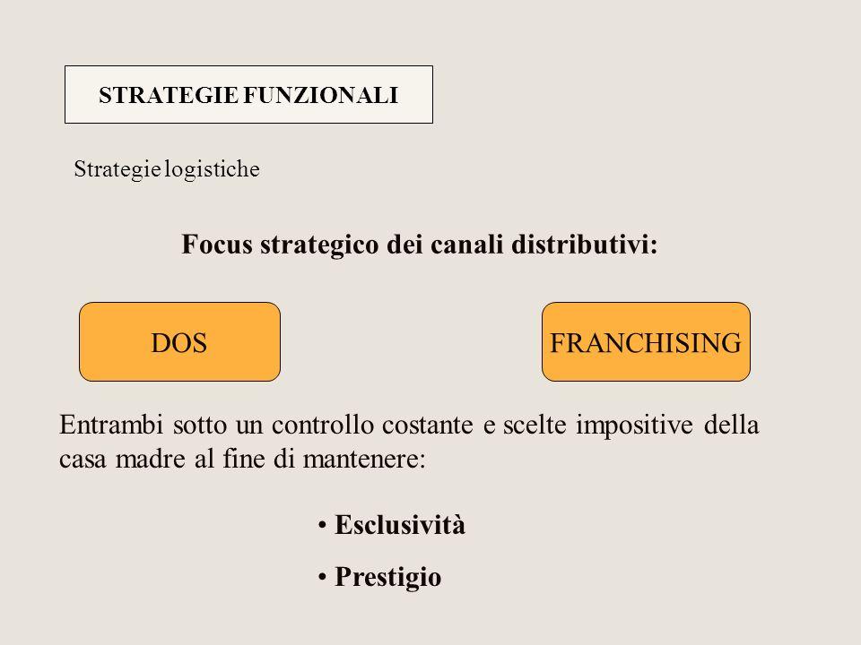 Focus strategico dei canali distributivi: