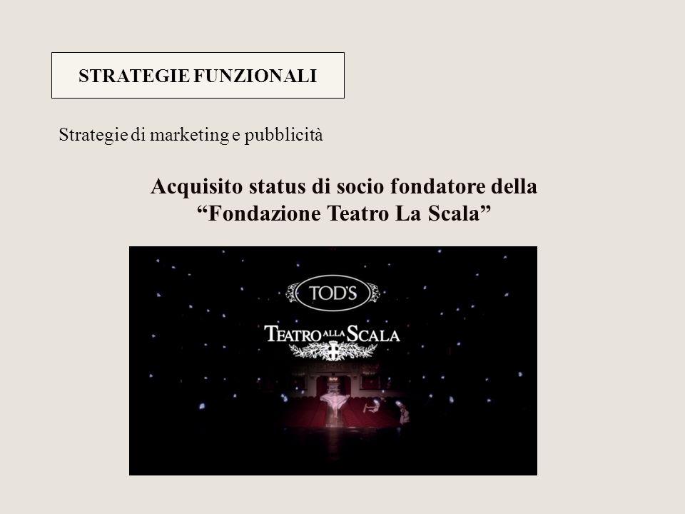 Acquisito status di socio fondatore della Fondazione Teatro La Scala