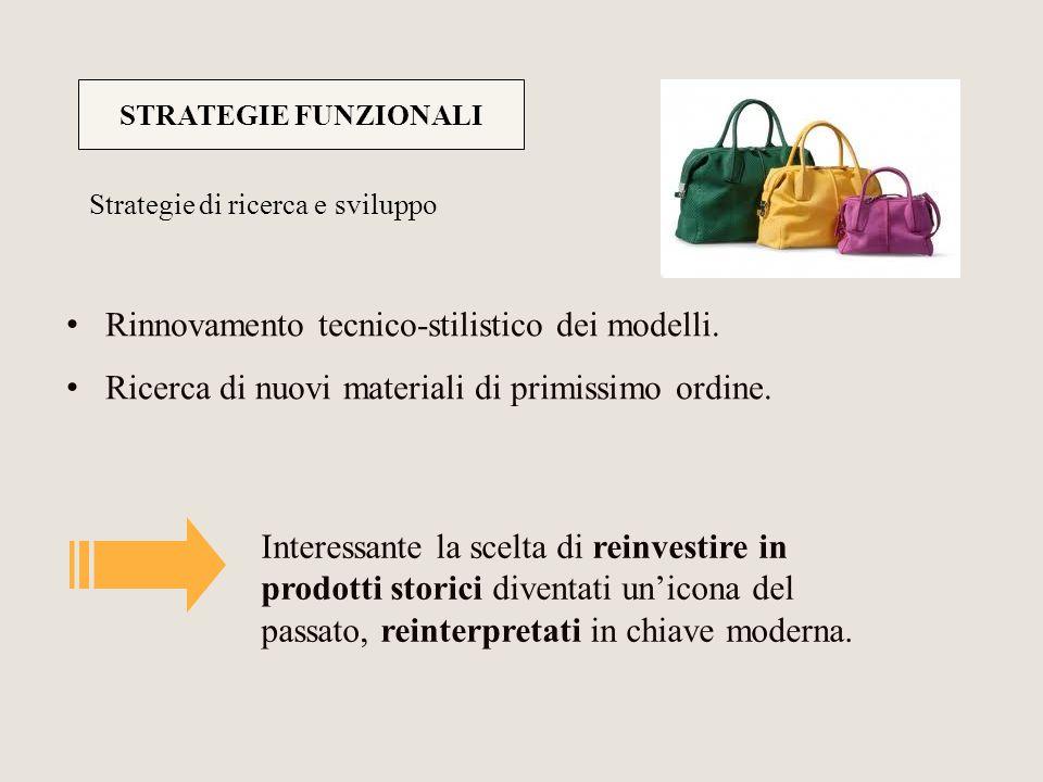 Rinnovamento tecnico-stilistico dei modelli.