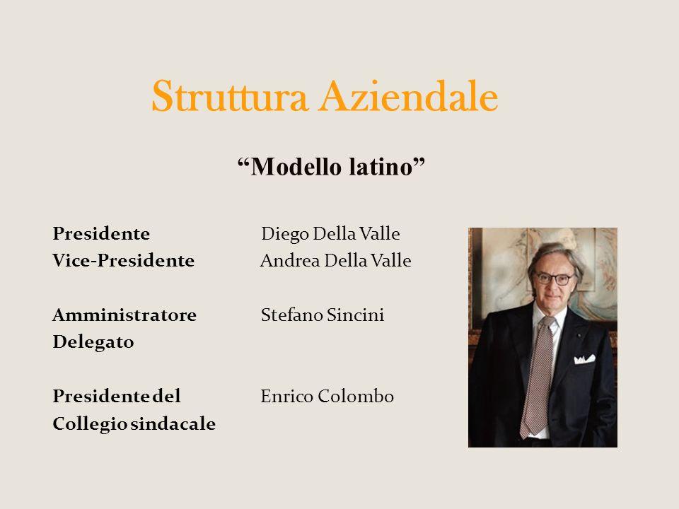 Struttura Aziendale Modello latino Presidente Diego Della Valle