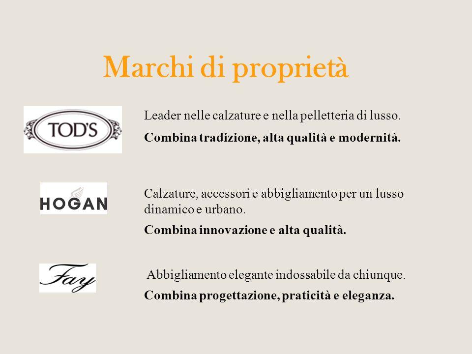 Marchi di proprietà Leader nelle calzature e nella pelletteria di lusso. Combina tradizione, alta qualità e modernità.