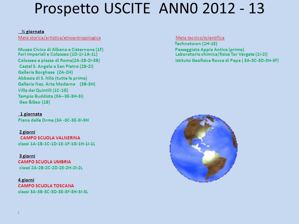 Prospetto USCITE ANN0 2012 - 13 ½ giornata