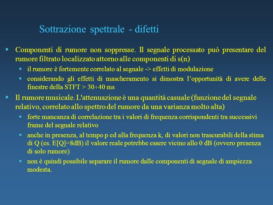 Sottrazione spettrale - difetti