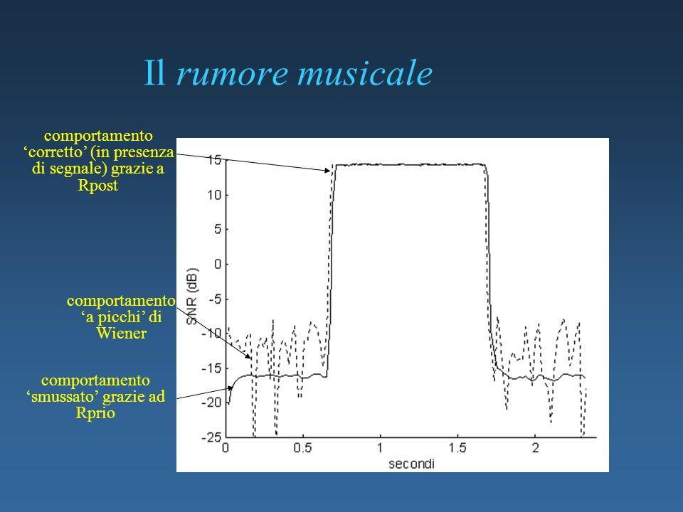 Il rumore musicalecomportamento 'corretto' (in presenza di segnale) grazie a Rpost. comportamento 'a picchi' di Wiener.