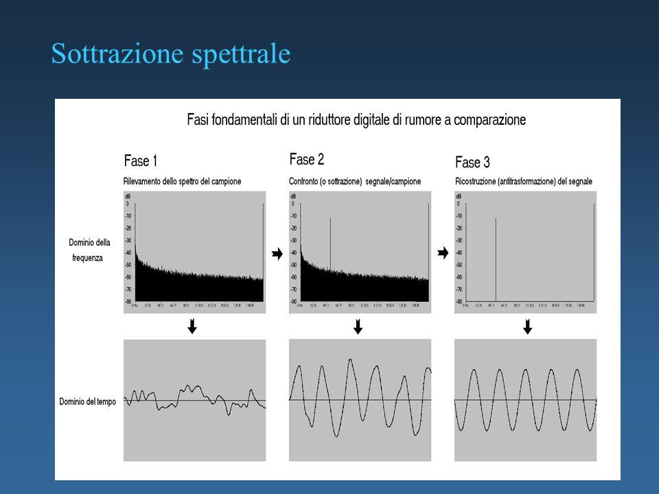 Sottrazione spettrale