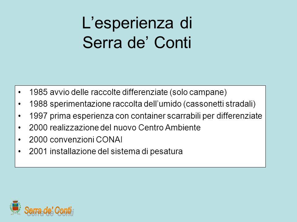 L'esperienza di Serra de' Conti
