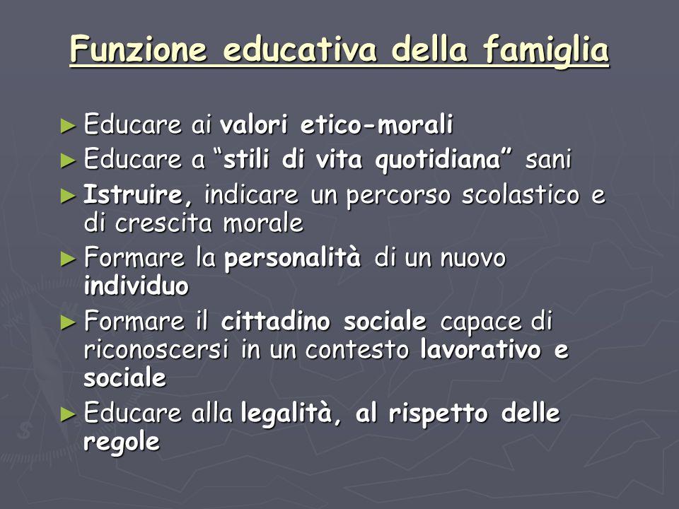 Funzione educativa della famiglia