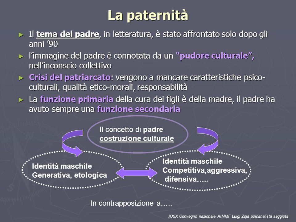 La paternità Il tema del padre, in letteratura, è stato affrontato solo dopo gli anni '90.