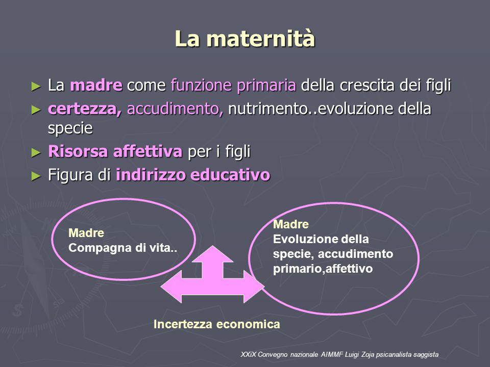 La maternità La madre come funzione primaria della crescita dei figli