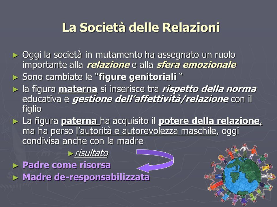 La Società delle Relazioni