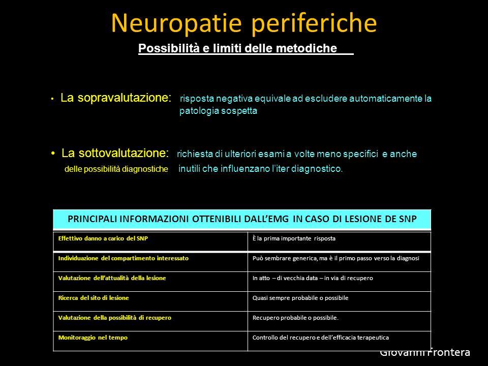 Neuropatie periferiche