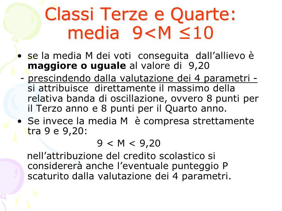 Classi Terze e Quarte: media 9<M ≤10