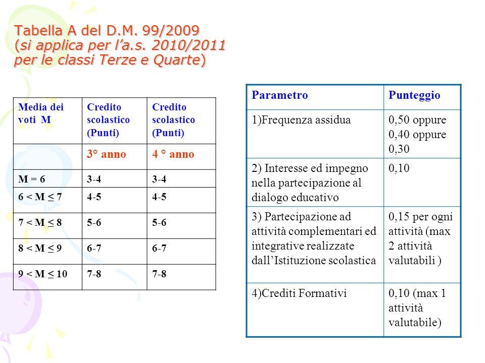 Tabella A del D. M. 99/2009 (si applica per l'a. s