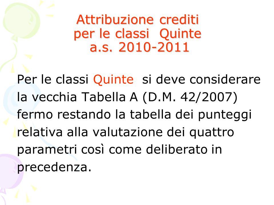 Attribuzione crediti per le classi Quinte a.s. 2010-2011