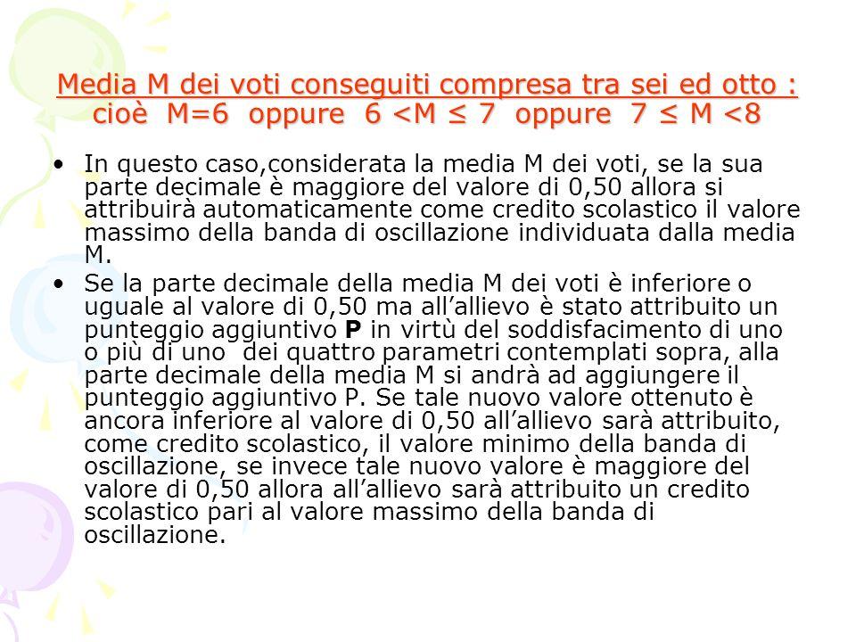 Media M dei voti conseguiti compresa tra sei ed otto : cioè M=6 oppure 6 <M ≤ 7 oppure 7 ≤ M <8